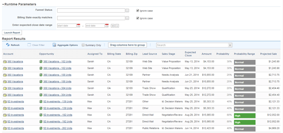 pipeline trends dashboard for sugarcrm entrinsik entrinsik